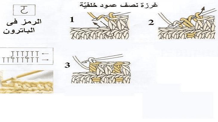 كيفية تعليم الكروشية بسهولة خطوة بخطوة